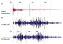 Seismogram of nuclear test